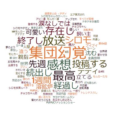 モルカー13話